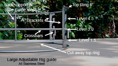 Adjustable Rig Diagram for Large Big Green Egg