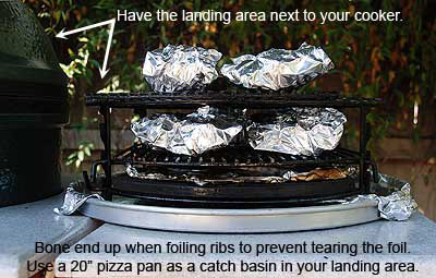 foiled ribs on large adjustable rig with spider for kamado vision grill