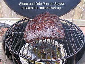 Brisket Flat cook using Spider and Adjustable Rig in large big green egg